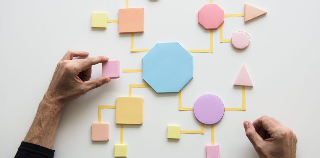 Establishing a sales system